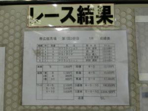 レース結果_190429